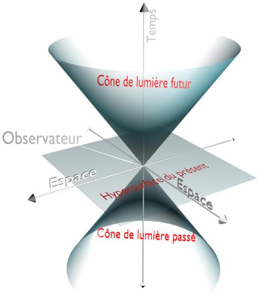 514px cone de lumiere2